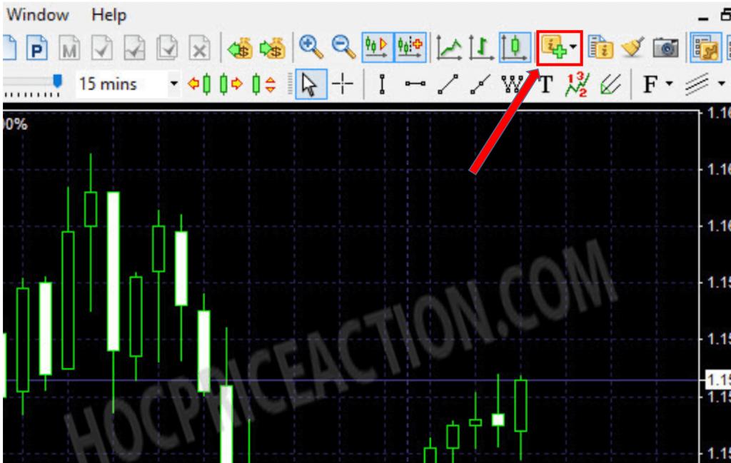 indicator và các công cụ forex tester