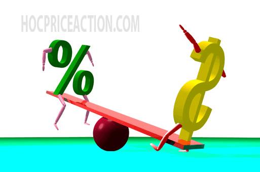 ưu điểm vượt trội thị trường forex