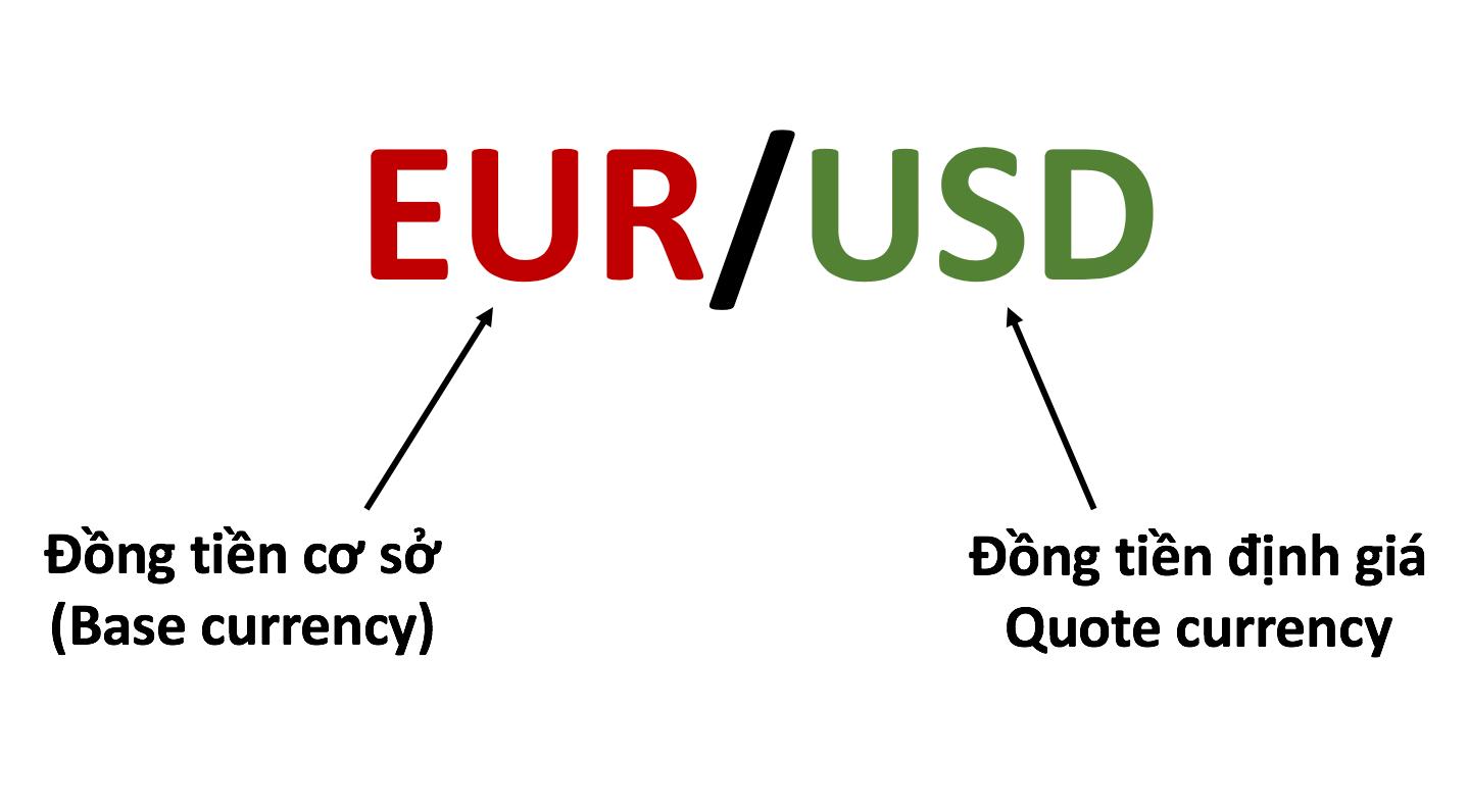 Cấu trúc của một cặp tiền tệ và các thông số cần biết